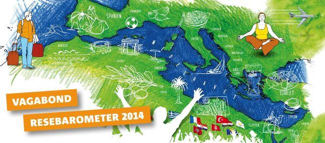 Vagabonds Resebarometer 2014: Svenskarnasviker inte Medelhavet
