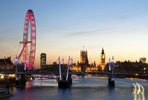 saker man kan göra i london